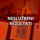 LOKALNI IZBORI 2021. - Neslužbeni rezultati izbora